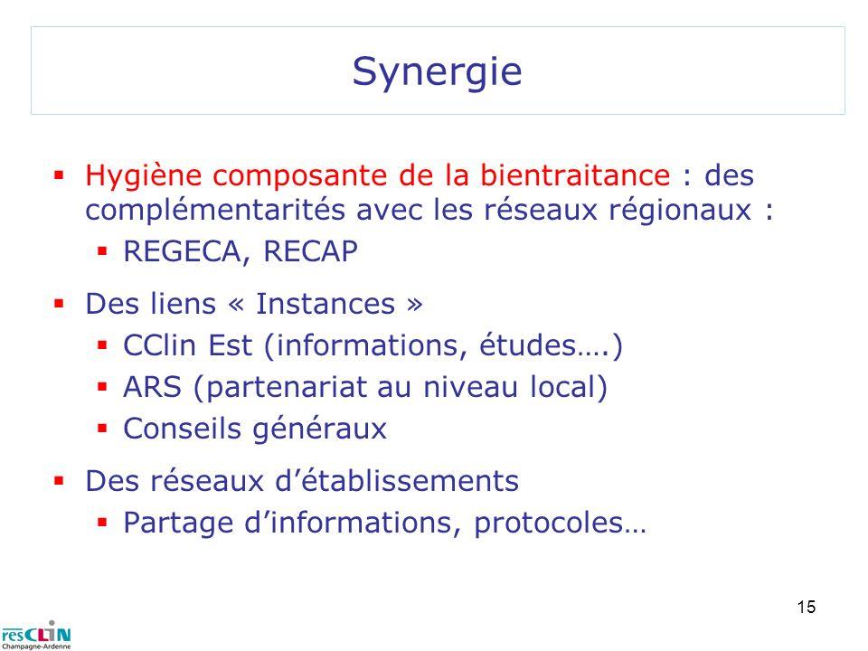 SynergieHygiène composante de la bientraitance : des complémentarités avec les réseaux régionaux : REGECA, RECAP.