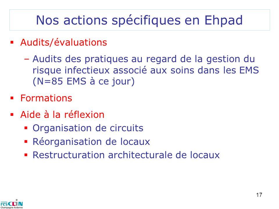 Nos actions spécifiques en Ehpad