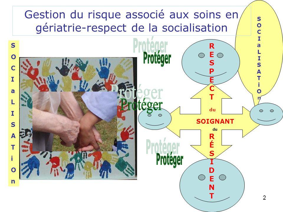 S O. C. I. a. L. A. T. i. n. Gestion du risque associé aux soins en gériatrie-respect de la socialisation.