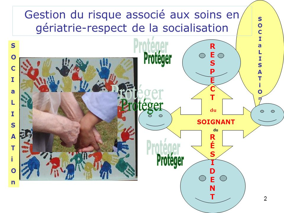 SO. C. I. a. L. A. T. i. n. Gestion du risque associé aux soins en gériatrie-respect de la socialisation.