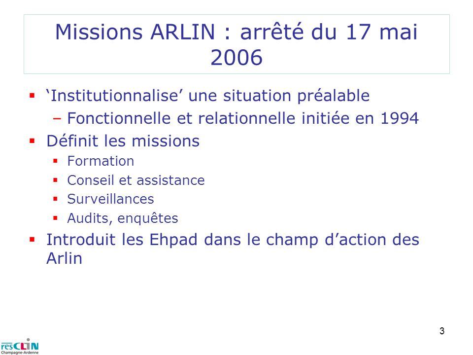 Missions ARLIN : arrêté du 17 mai 2006