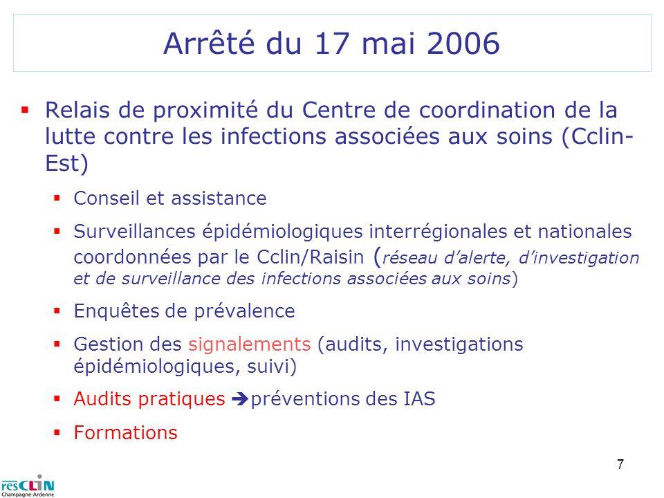 Arrêté du 17 mai 2006Relais de proximité du Centre de coordination de la lutte contre les infections associées aux soins (Cclin-Est)