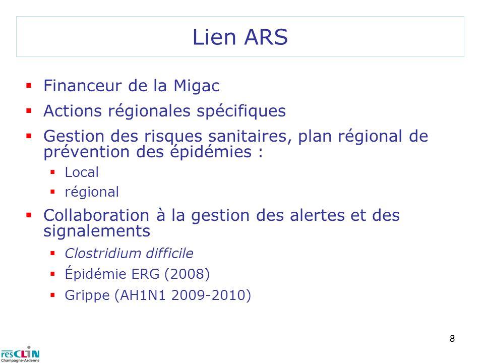 Lien ARS Financeur de la Migac Actions régionales spécifiques