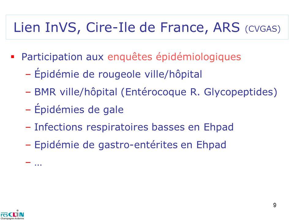 Lien InVS, Cire-Ile de France, ARS (CVGAS)