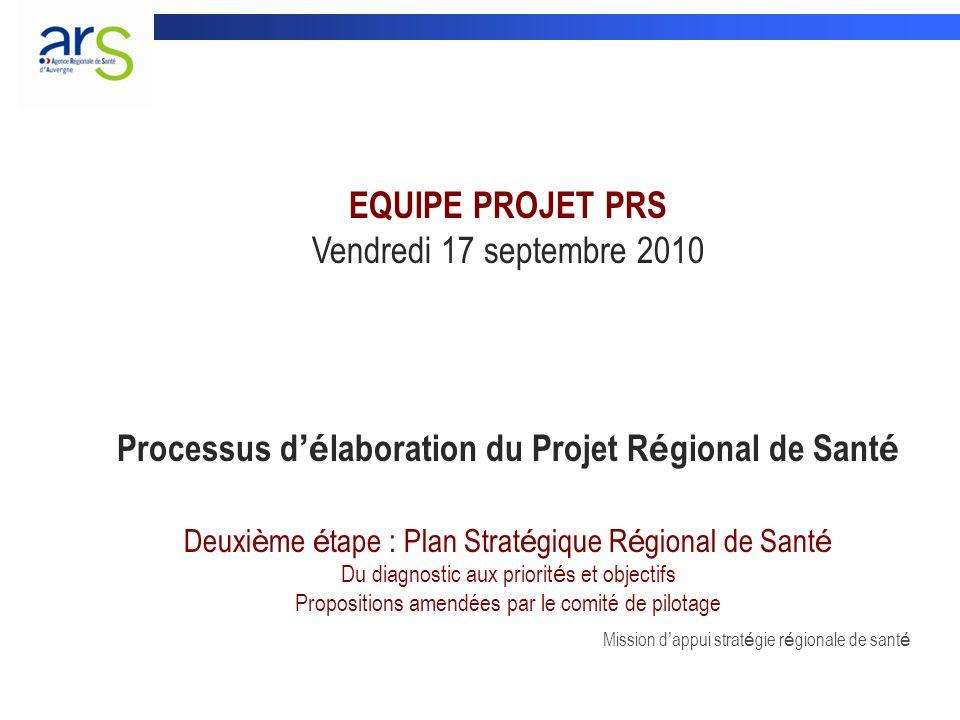 Processus d'élaboration du Projet Régional de Santé