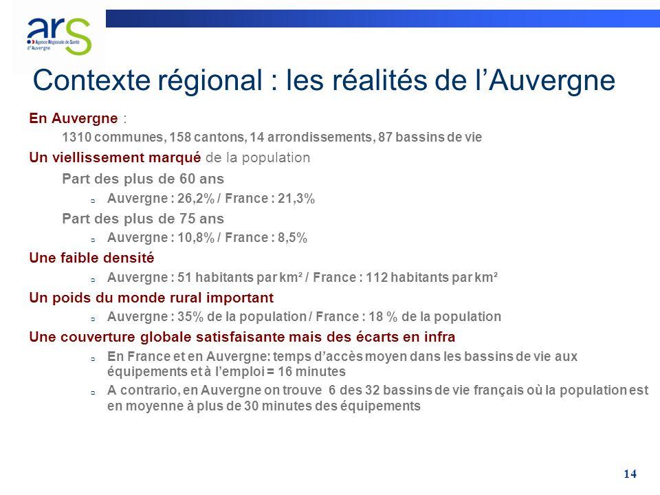 Contexte régional : les réalités de l'Auvergne