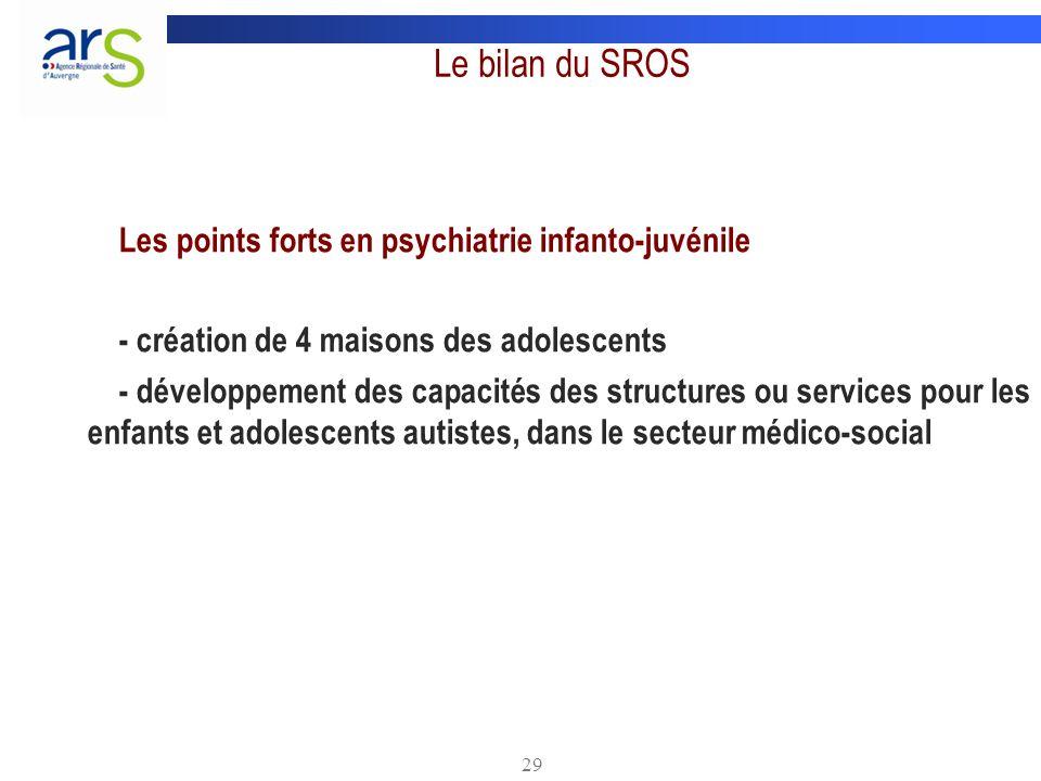 Le bilan du SROS Les points forts en psychiatrie infanto-juvénile