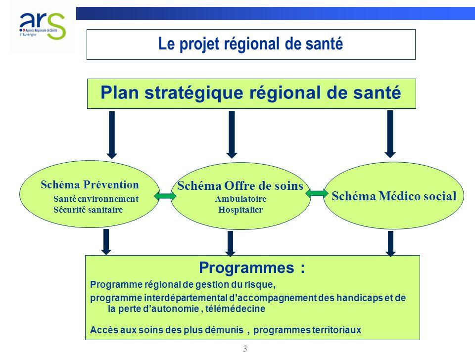 Le projet régional de santé