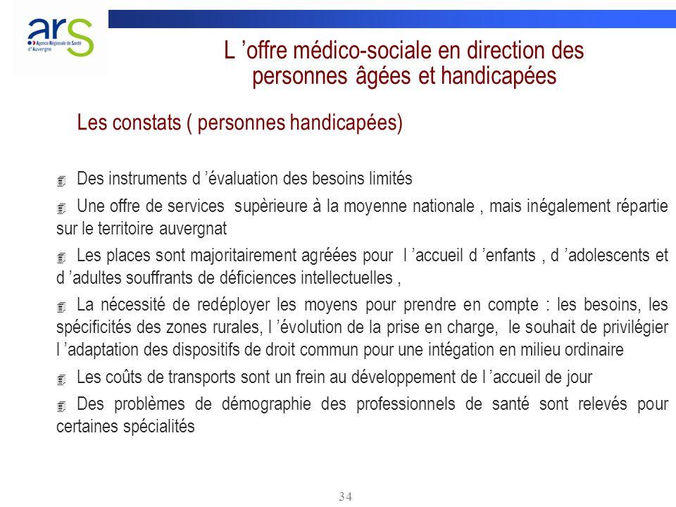 L 'offre médico-sociale en direction des personnes âgées et handicapées