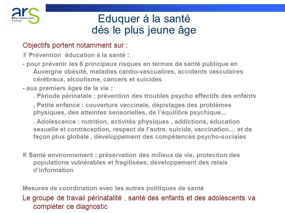 Eduquer à la santé dés le plus jeune âge