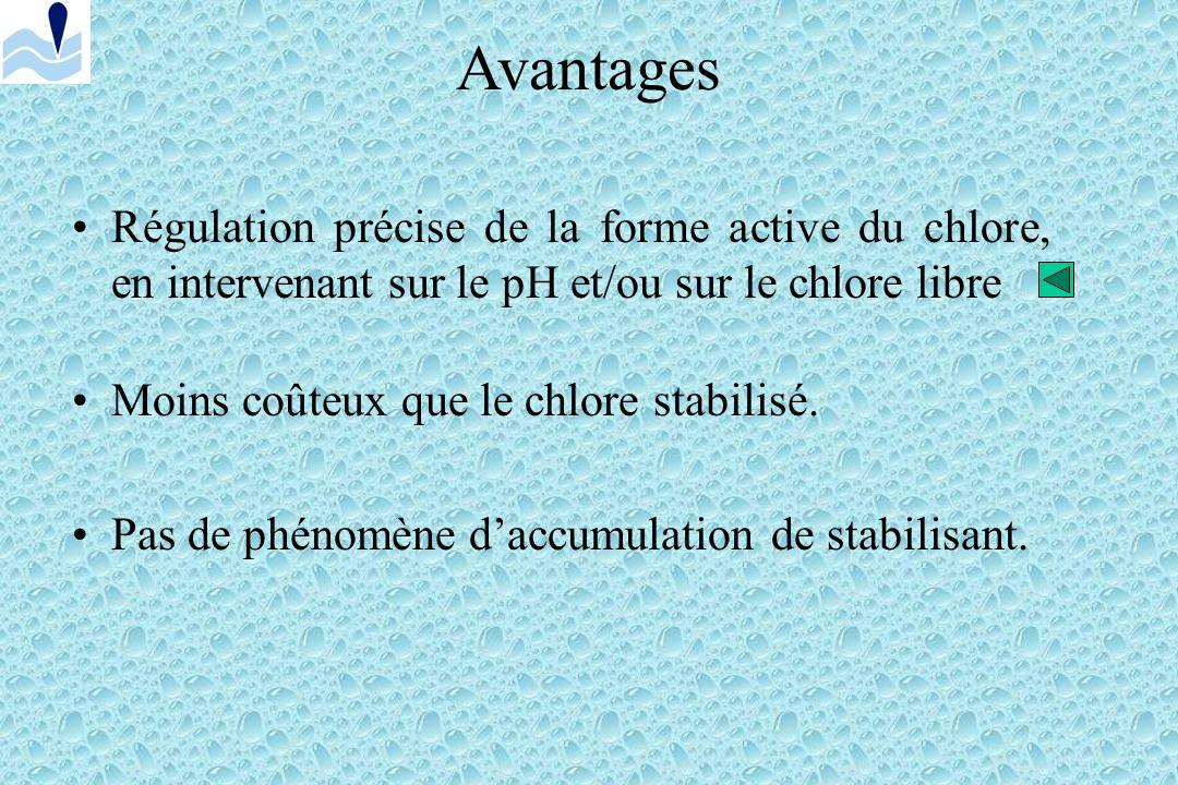 Avantages Régulation précise de la forme active du chlore, en intervenant sur le pH et/ou sur le chlore libre.