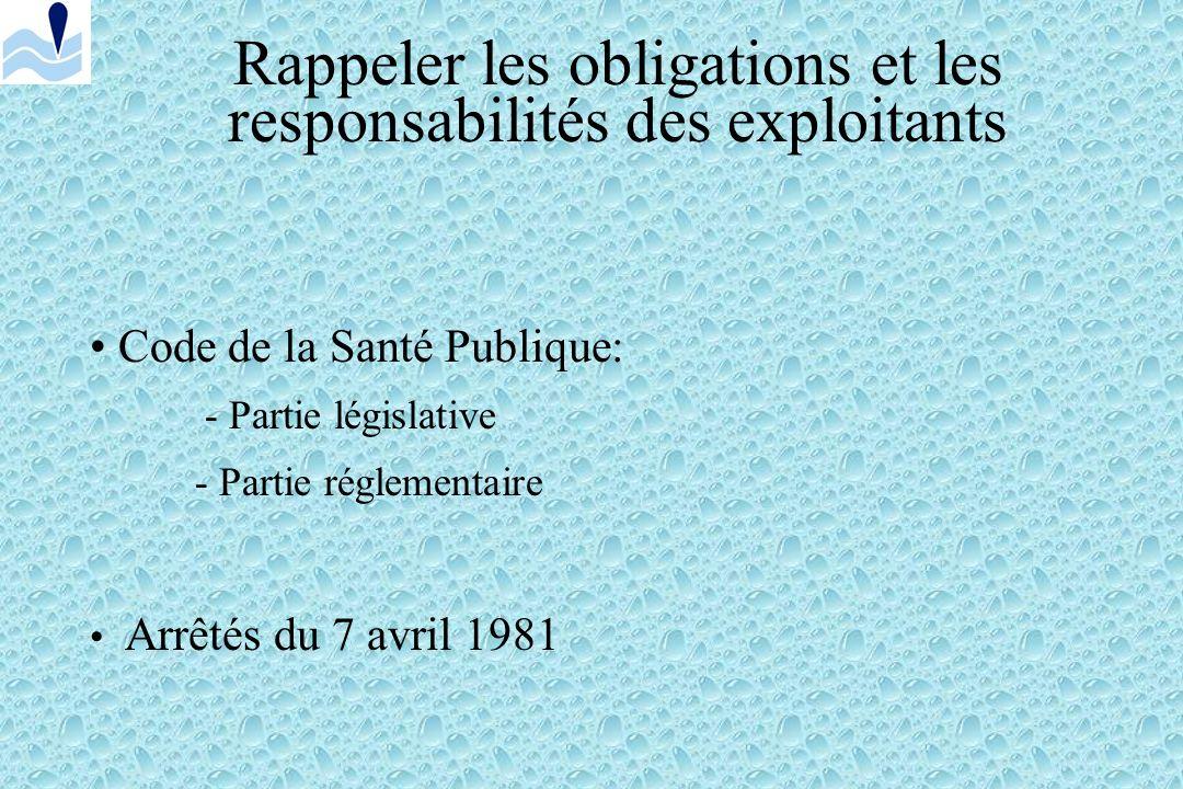Rappeler les obligations et les responsabilités des exploitants