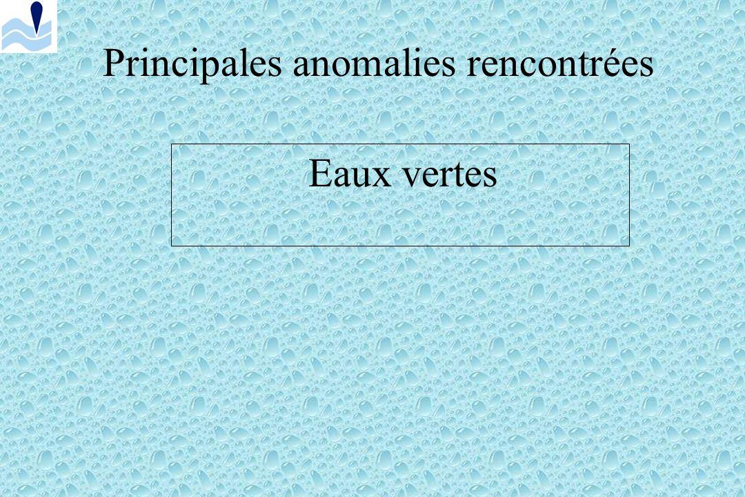 Principales anomalies rencontrées