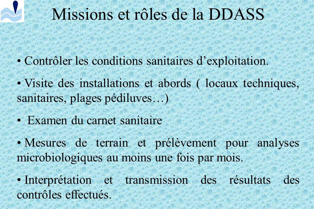 Missions et rôles de la DDASS