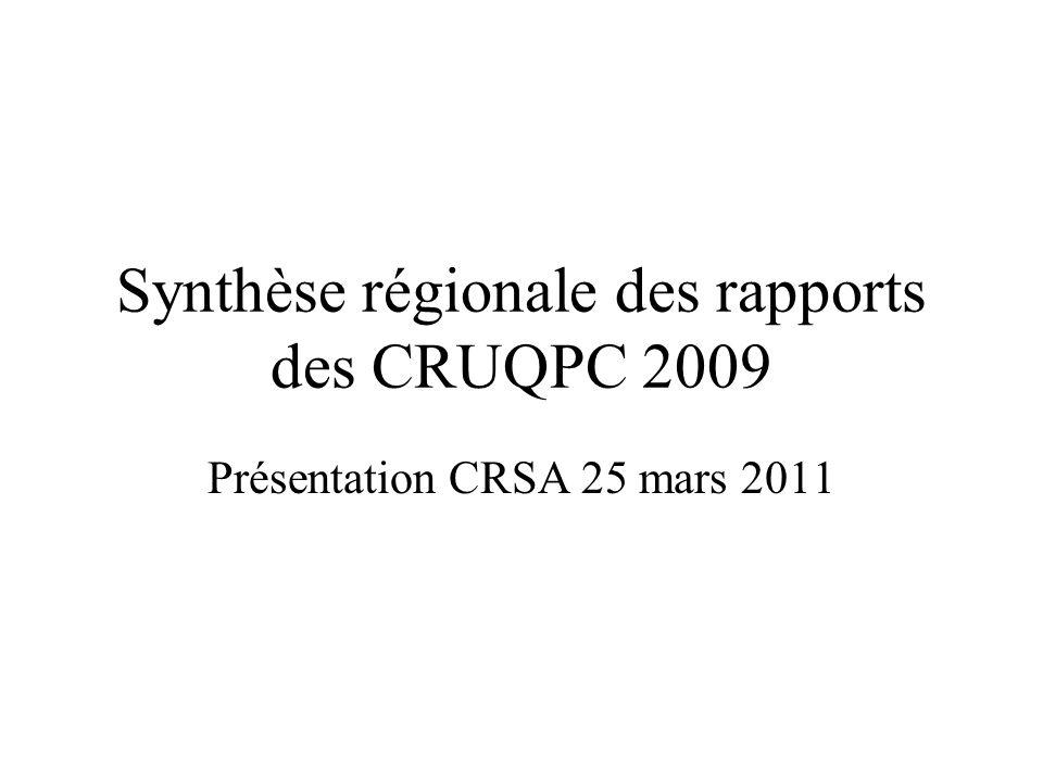 Synthèse régionale des rapports des CRUQPC 2009