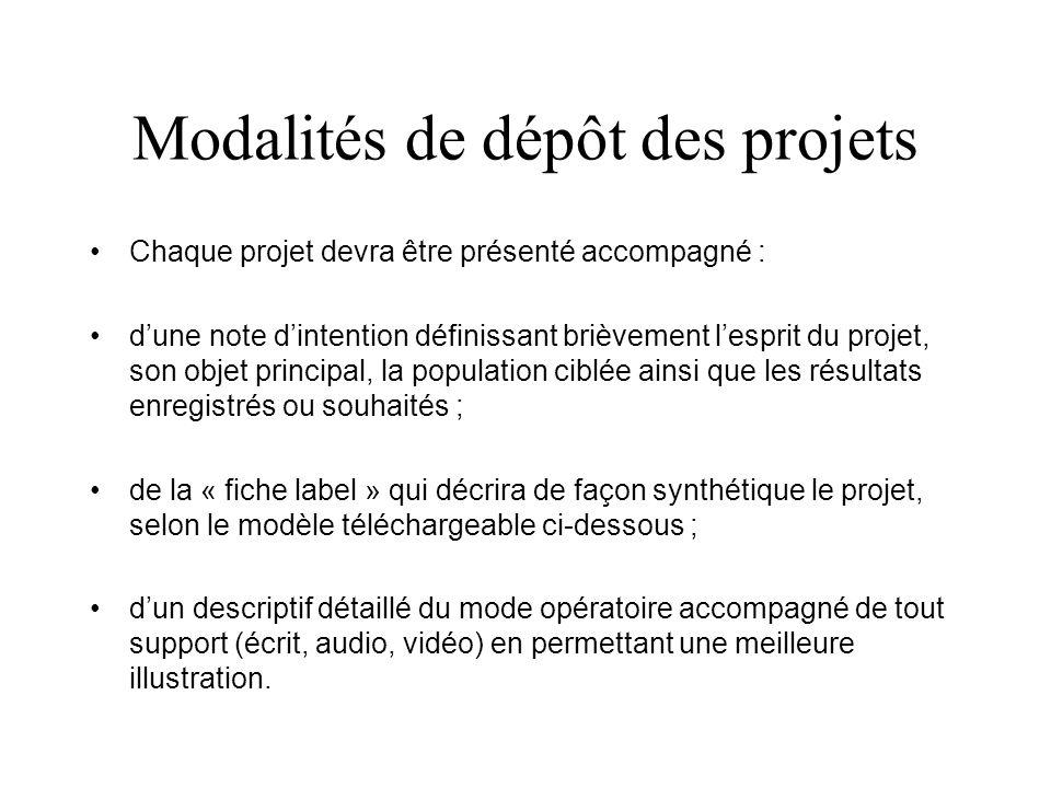 Modalités de dépôt des projets