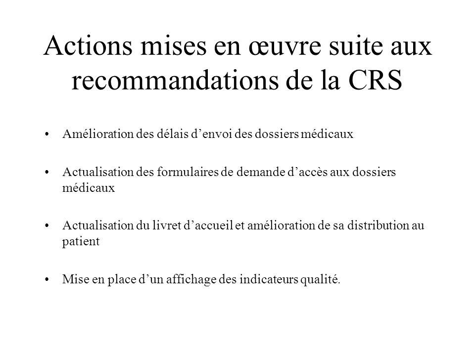 Actions mises en œuvre suite aux recommandations de la CRS