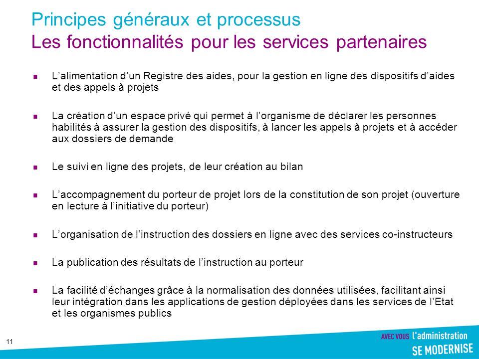 Principes généraux et processus Les fonctionnalités pour les services partenaires