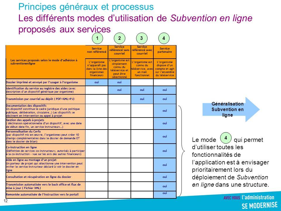 Généralisation Subvention en ligne
