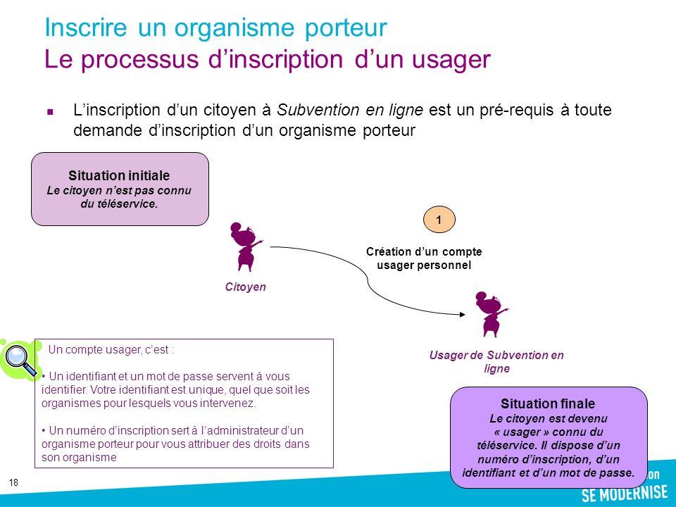 Inscrire un organisme porteur Le processus d'inscription d'un usager