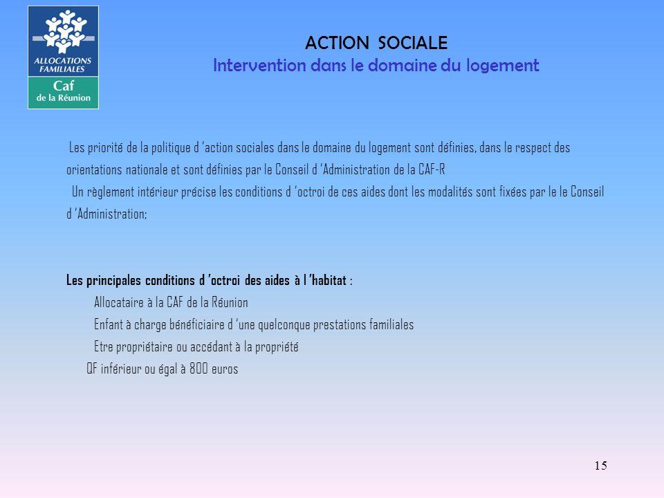 ACTION SOCIALE Intervention dans le domaine du logement