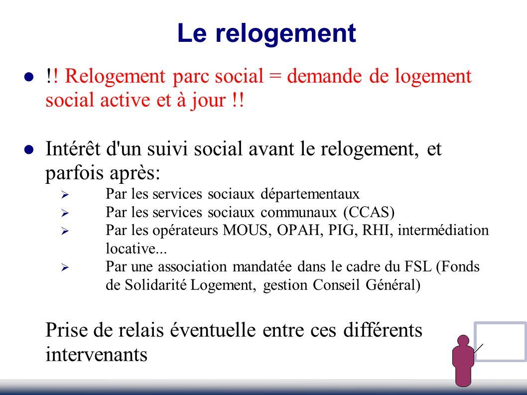 Le relogement !! Relogement parc social = demande de logement social active et à jour !!
