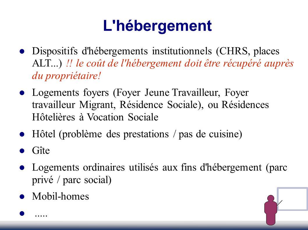 L hébergement Dispositifs d hébergements institutionnels (CHRS, places ALT...) !! le coût de l hébergement doit être récupéré auprès du propriétaire!
