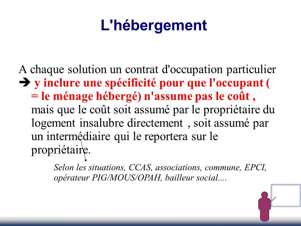 L hébergement A chaque solution un contrat d occupation particulier