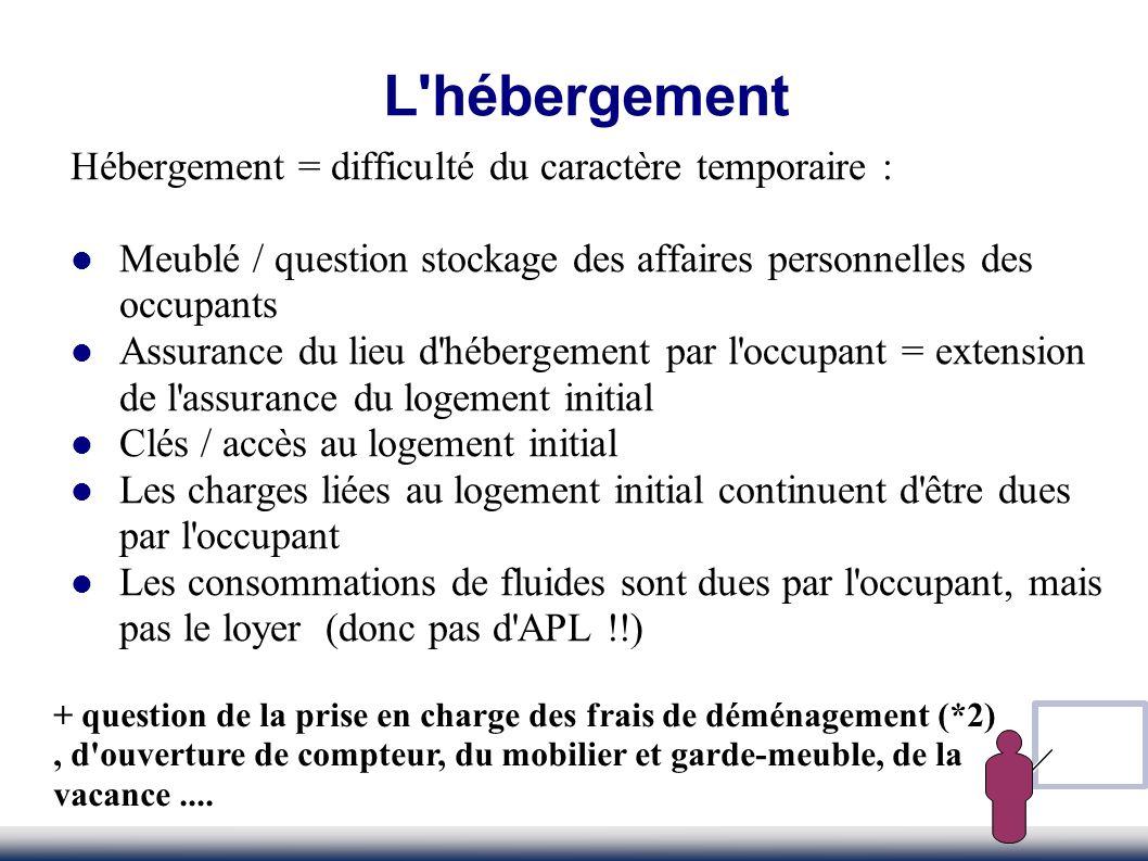L hébergement Hébergement = difficulté du caractère temporaire :