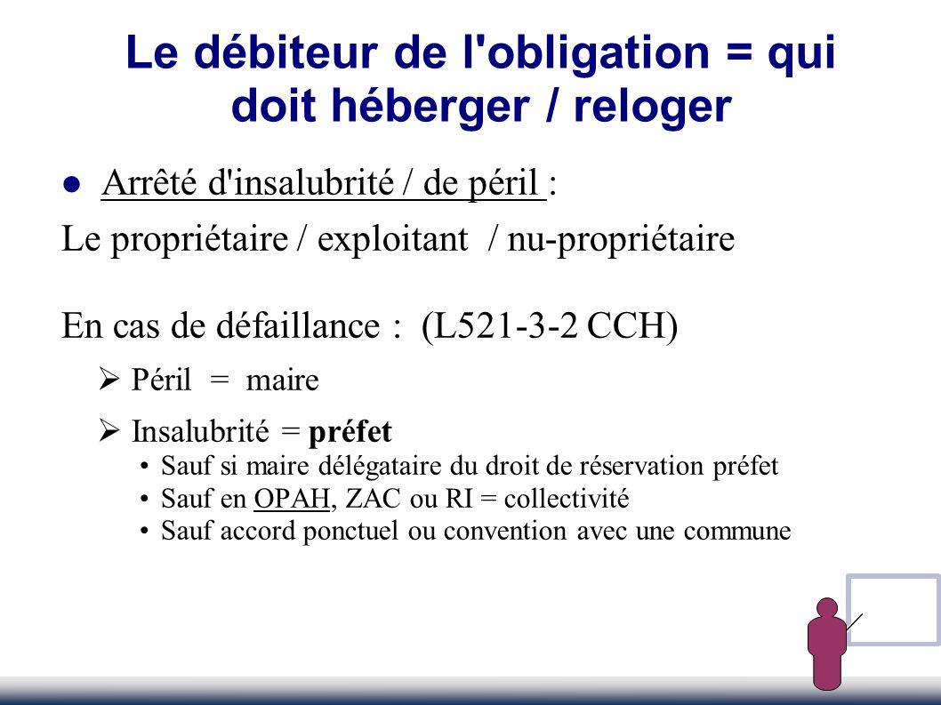 Le débiteur de l obligation = qui doit héberger / reloger