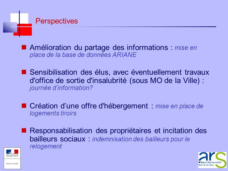 Perspectives Amélioration du partage des informations : mise en place de la base de données ARIANE.