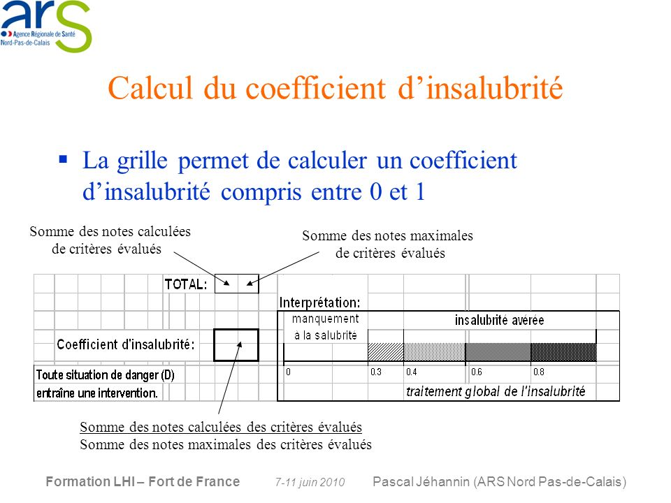Calcul du coefficient d'insalubrité