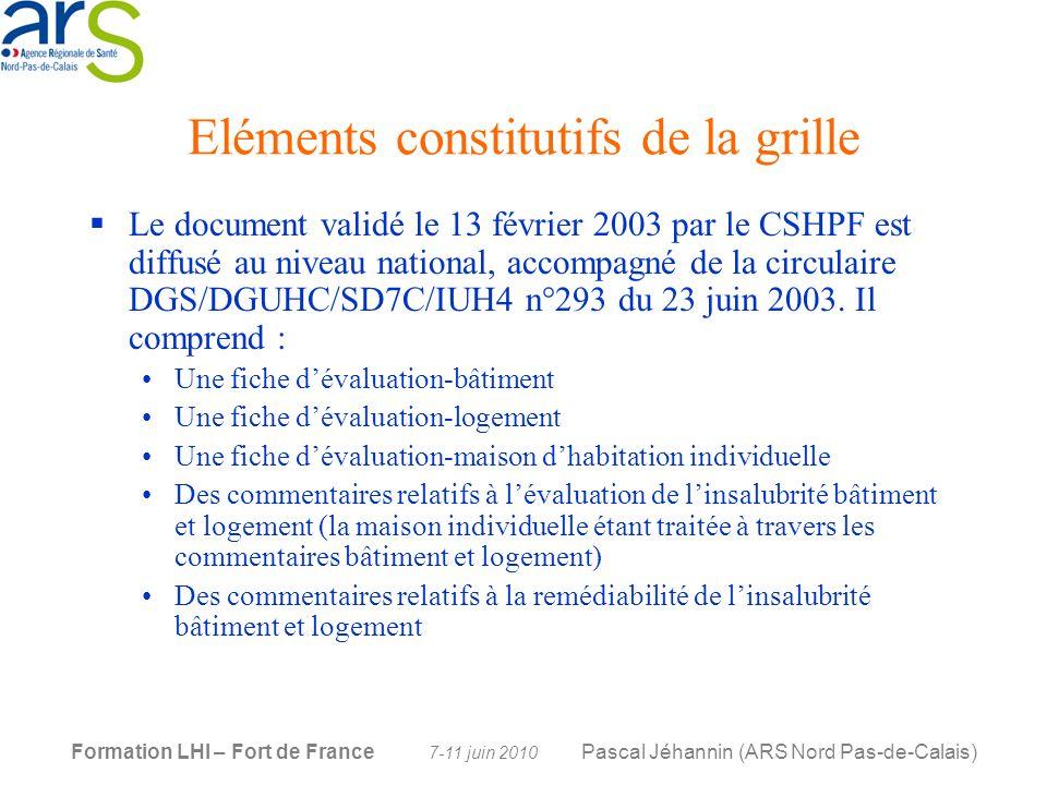 Eléments constitutifs de la grille