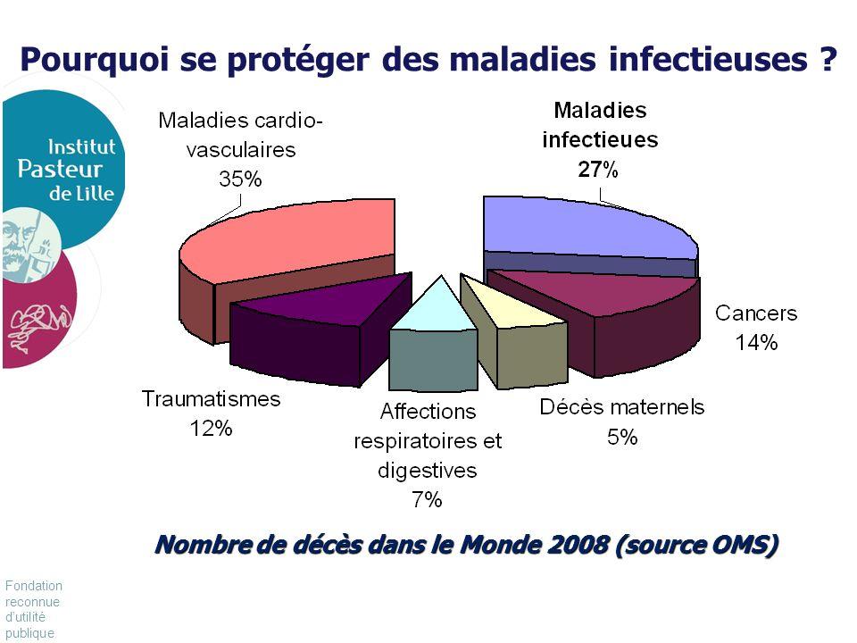Pourquoi se protéger des maladies infectieuses