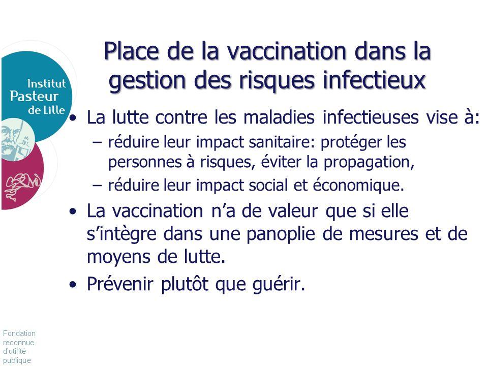 Place de la vaccination dans la gestion des risques infectieux