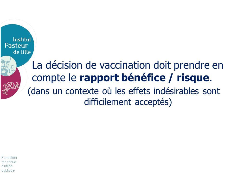 La décision de vaccination doit prendre en compte le rapport bénéfice / risque.