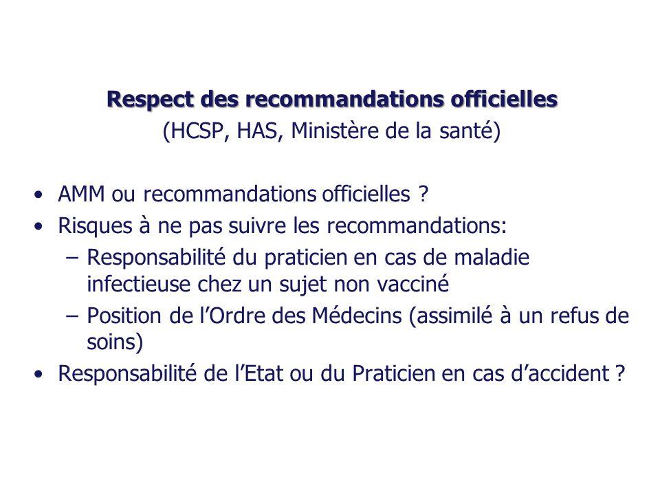 Respect des recommandations officielles