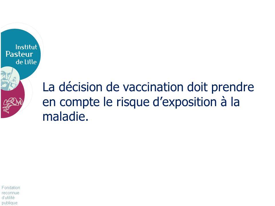La décision de vaccination doit prendre en compte le risque d'exposition à la maladie.