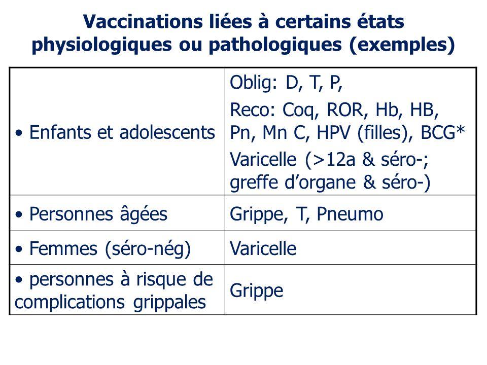 Vaccinations liées à certains états physiologiques ou pathologiques (exemples)