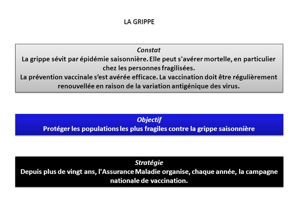 nationale de vaccination.