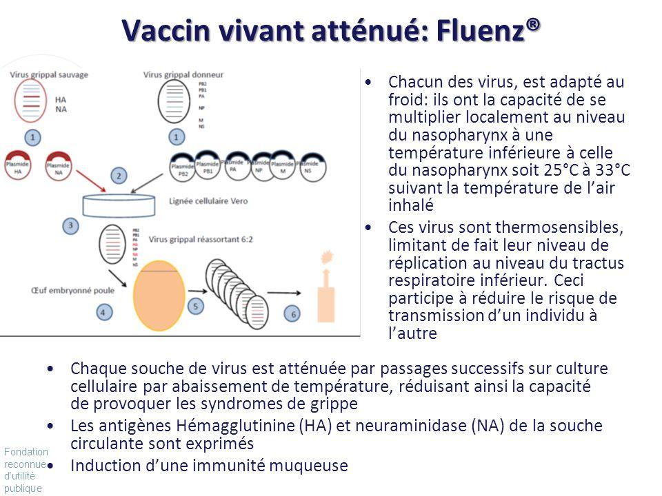 Vaccin vivant atténué: Fluenz®