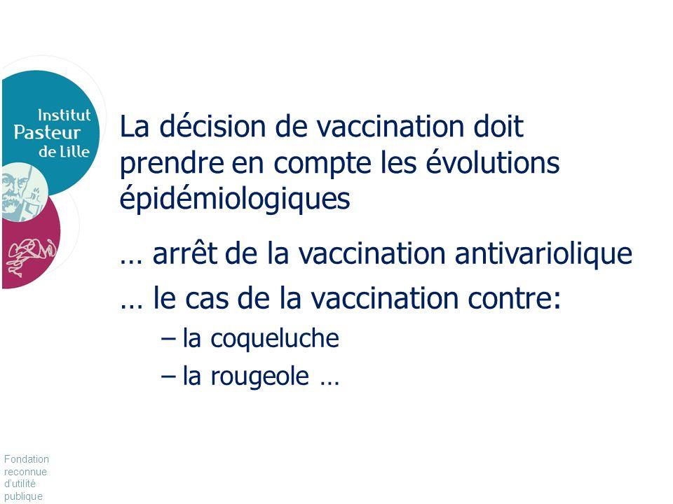 … arrêt de la vaccination antivariolique