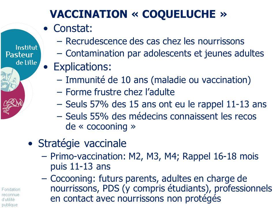 VACCINATION « COQUELUCHE »