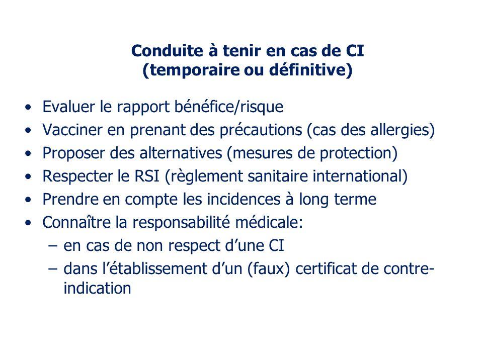 Conduite à tenir en cas de CI (temporaire ou définitive)