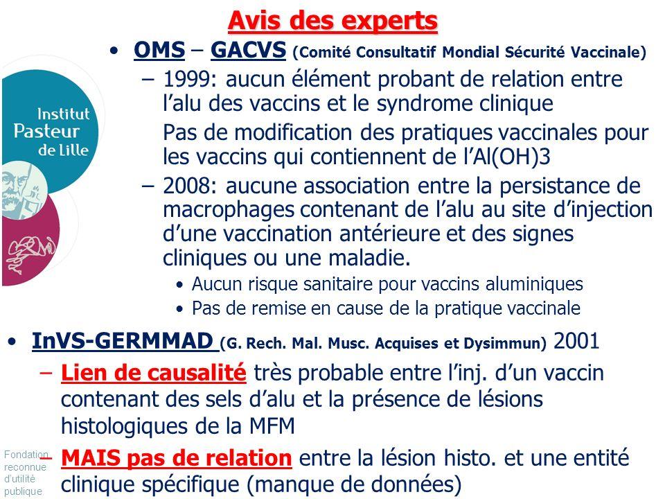 Avis des experts OMS – GACVS (Comité Consultatif Mondial Sécurité Vaccinale)