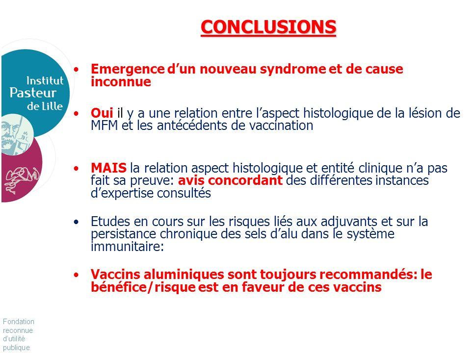 CONCLUSIONS Emergence d'un nouveau syndrome et de cause inconnue
