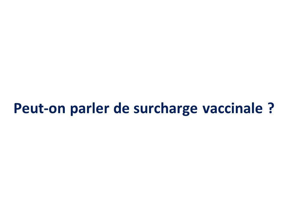 Peut-on parler de surcharge vaccinale