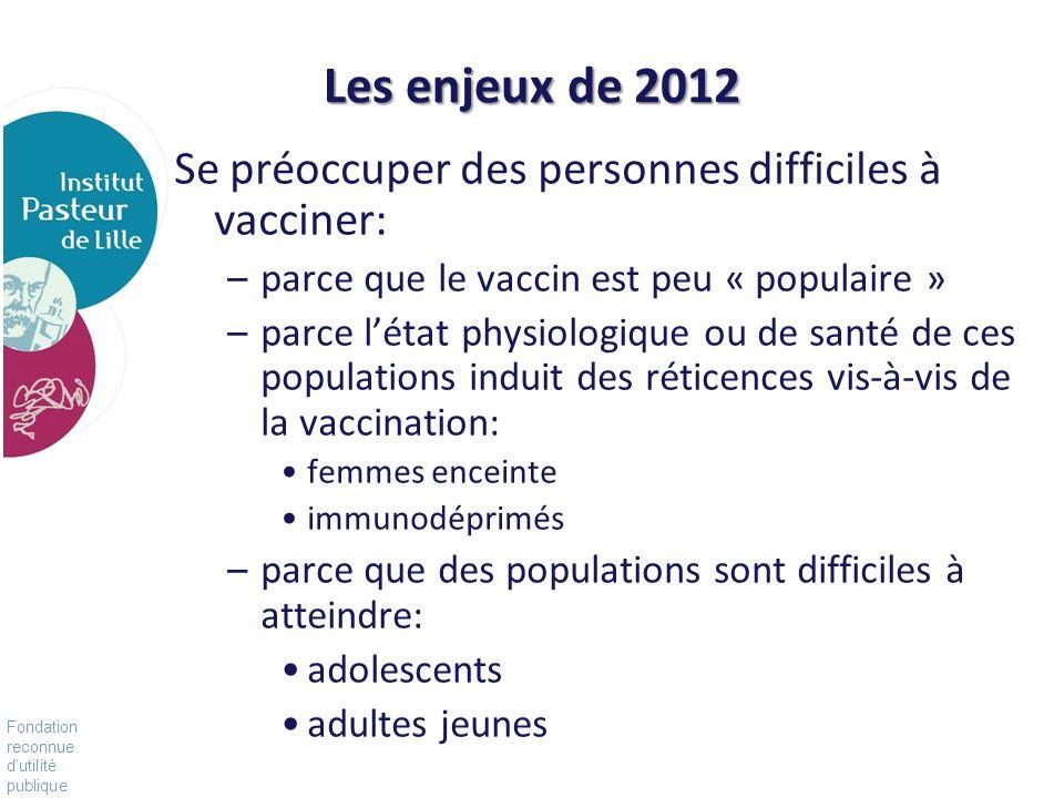 Les enjeux de 2012 Se préoccuper des personnes difficiles à vacciner: