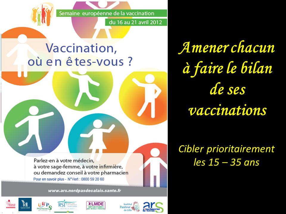 Amener chacun à faire le bilan de ses vaccinations