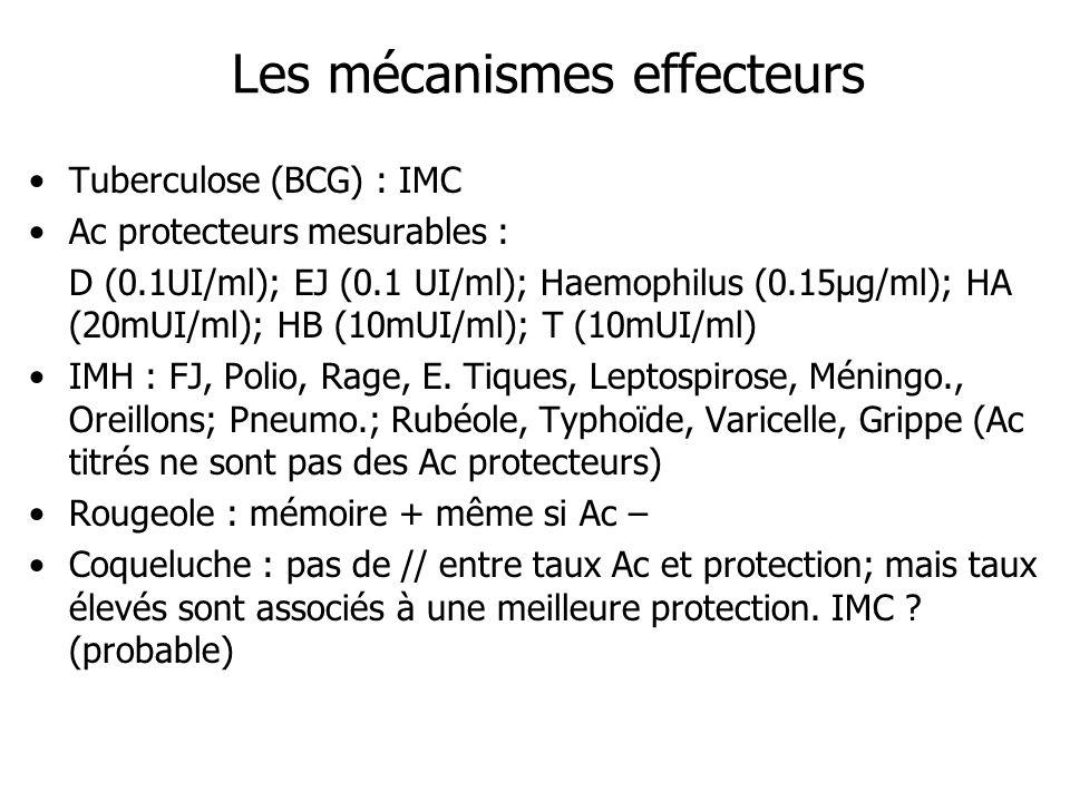 Les mécanismes effecteurs